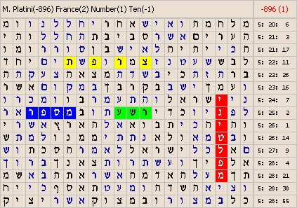 bible code search - softwaremonster info
